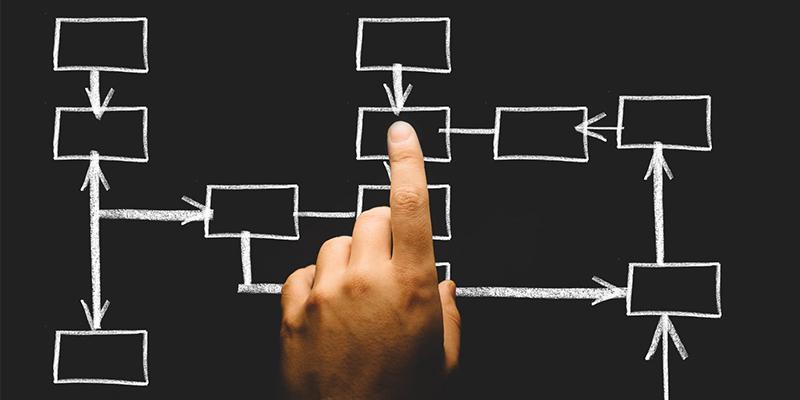 Divisi Dalam Perusahaan Percetakan Di Era Industri Digital 4.0